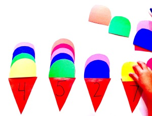 Children's Counting Activity Ice Cream Scoops on Cones